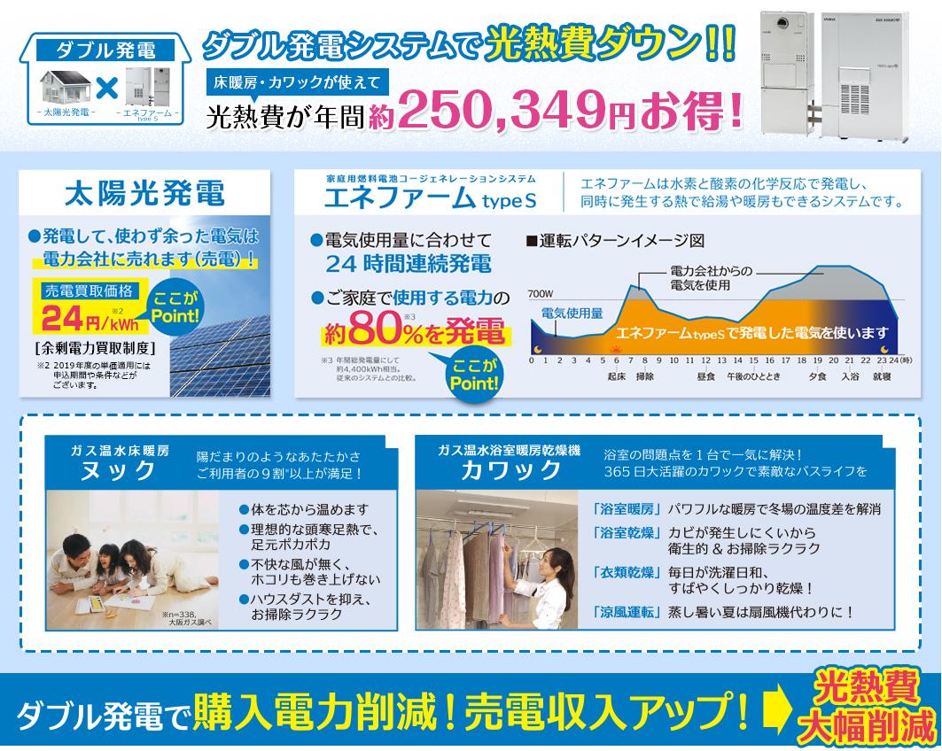 ダブル発電で購入電力削減!売電収入アップ!光熱費大幅削減